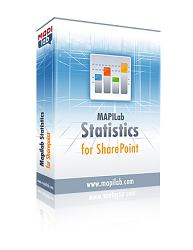 MAPILab Statistics for SharePoint 2010